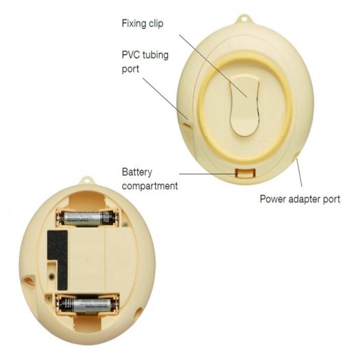 Medela Swing Maxi Double Electrical Breast Pump Lactaequip Warranty